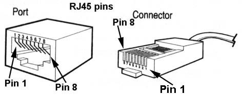 guida al montaggio di un cavo di rete rj45 utp cat5